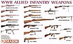 D3815 - WWII Allied Infantry Weapons Set